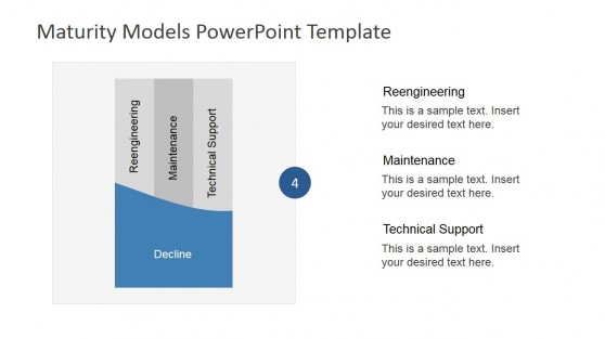 Decline Phase of Product Life Cycle PowerPoint Model