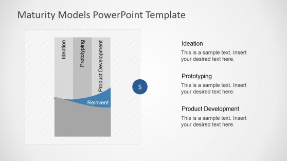 Reinvent Phase of PLC Model for PowerPoint