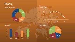 PowerPoint Hong Kong's KPI's