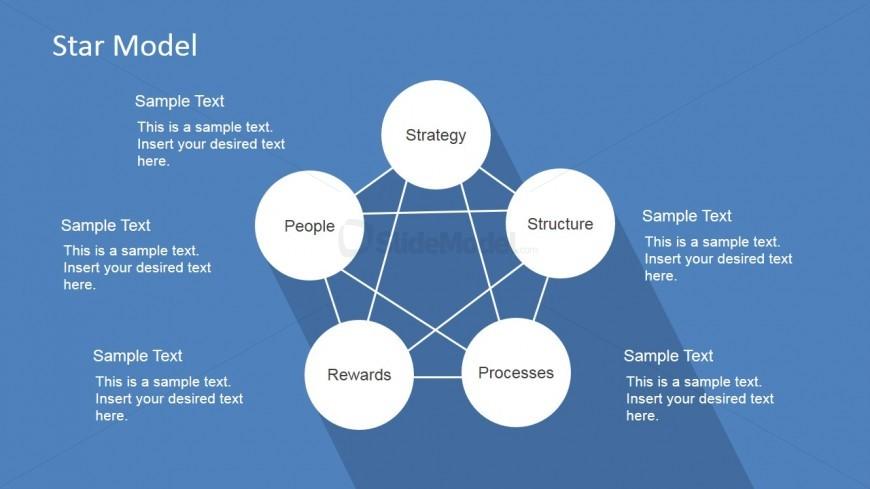 Galbraith Structure PowerPoint Template