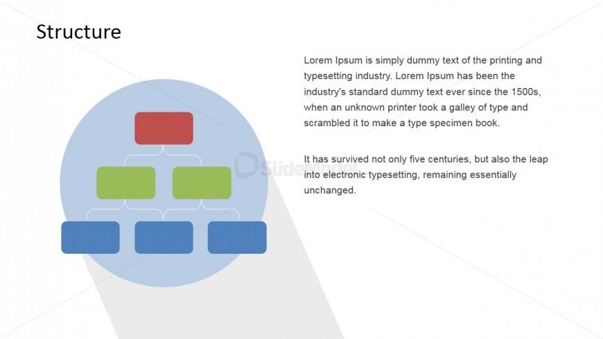 Galbraith Structure PowerPoint Slide
