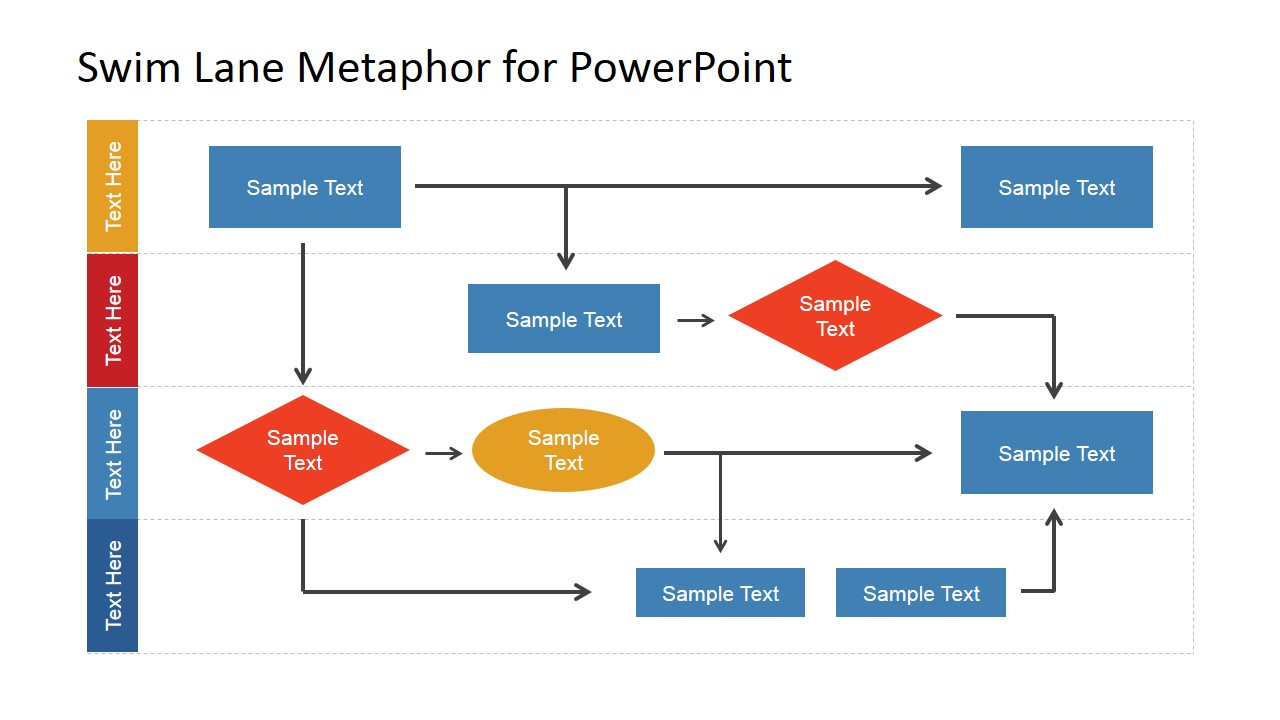 swim lane work process flow chart for powerpoint