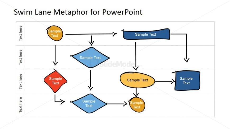 Hand Drawn Swim Lane Metaphor PowerPoint Model