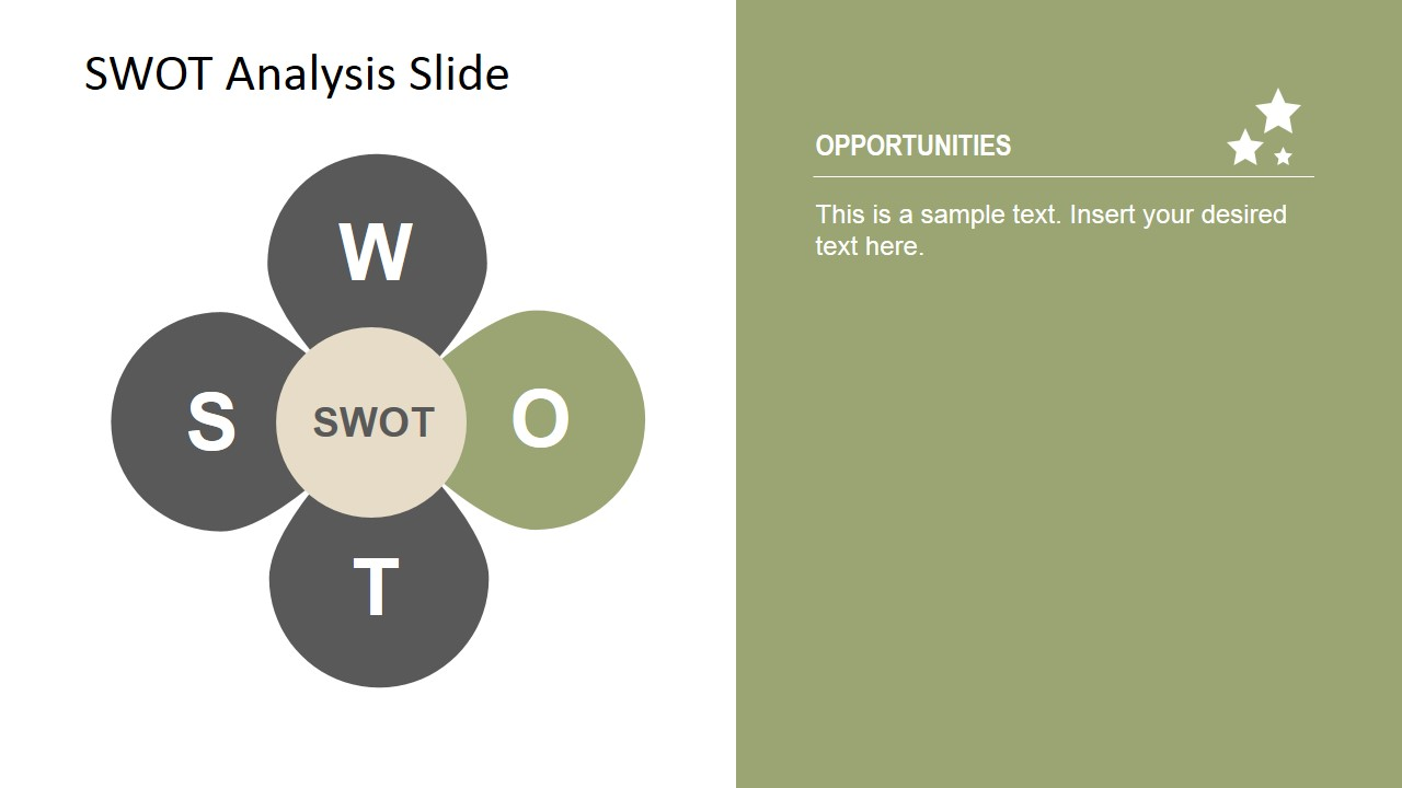 swot florist Conducting a swot analysis is a great way to develop a picture for where you are and where you need to go read more for a step-by-step process for efficiently getting results in a way that involves and energizes a team how to conduct a swot analysis: 1.