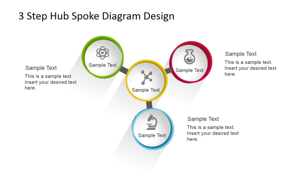 3 Step Hub Spoke Diagram For Powerpoint
