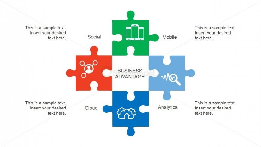 6820 01 Social Mobile Analytics Cloud Powerpoint Template 2 Slidemodel