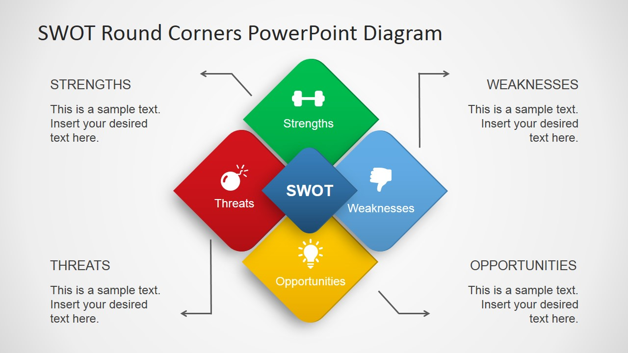 Swot powerpoint template round corners slidemodel swot analysis presentations for powerpoint toneelgroepblik Images