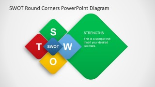 PowerPoint Slide for Presenting Strengths of SWOT Analysis