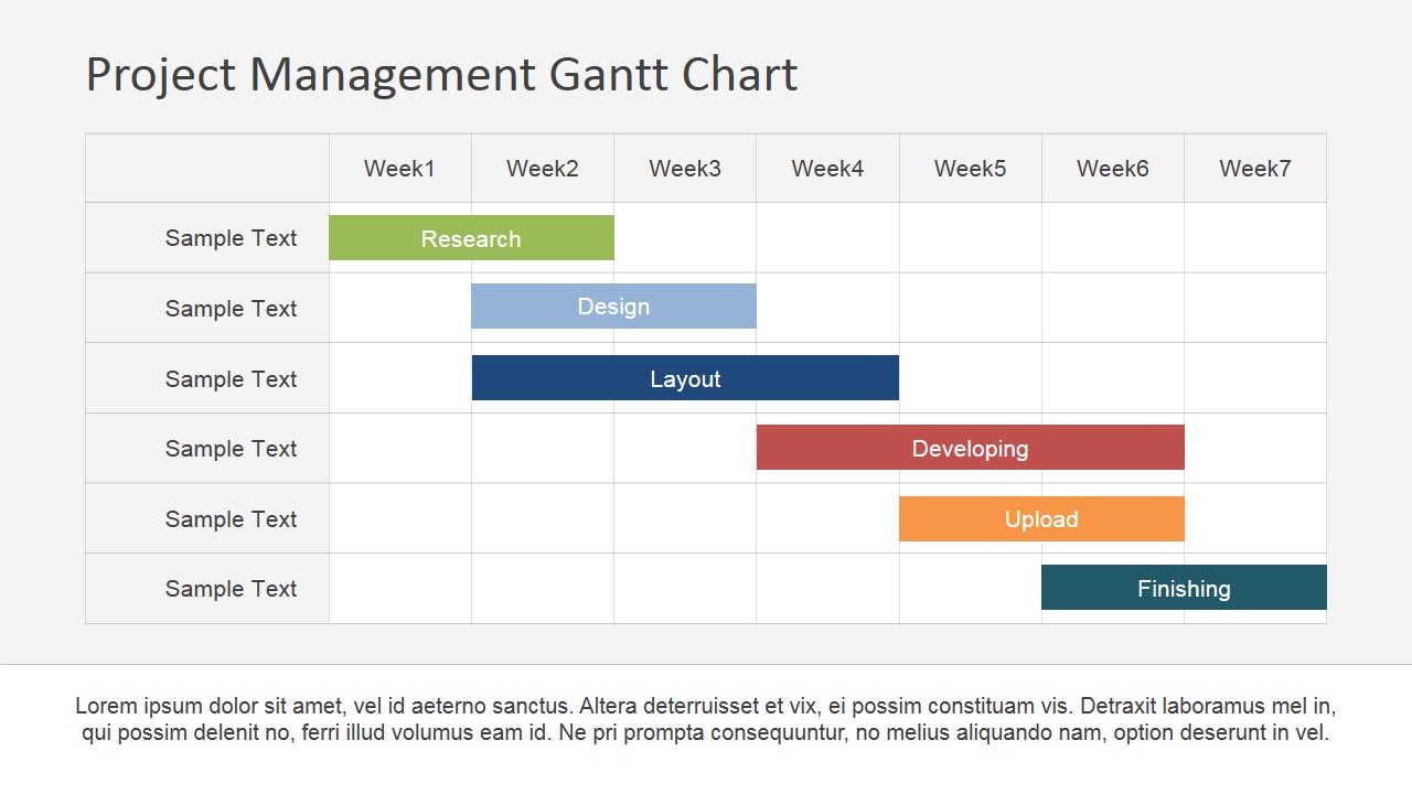 Project management gantt chart powerpoint template slidemodel gantt chart template for project duration information nvjuhfo Images