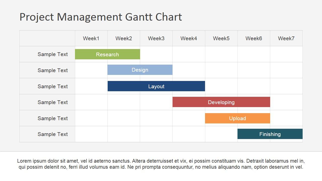 Gantt chart template datariouruguay best free gantt chart template excel example of maxwellsz