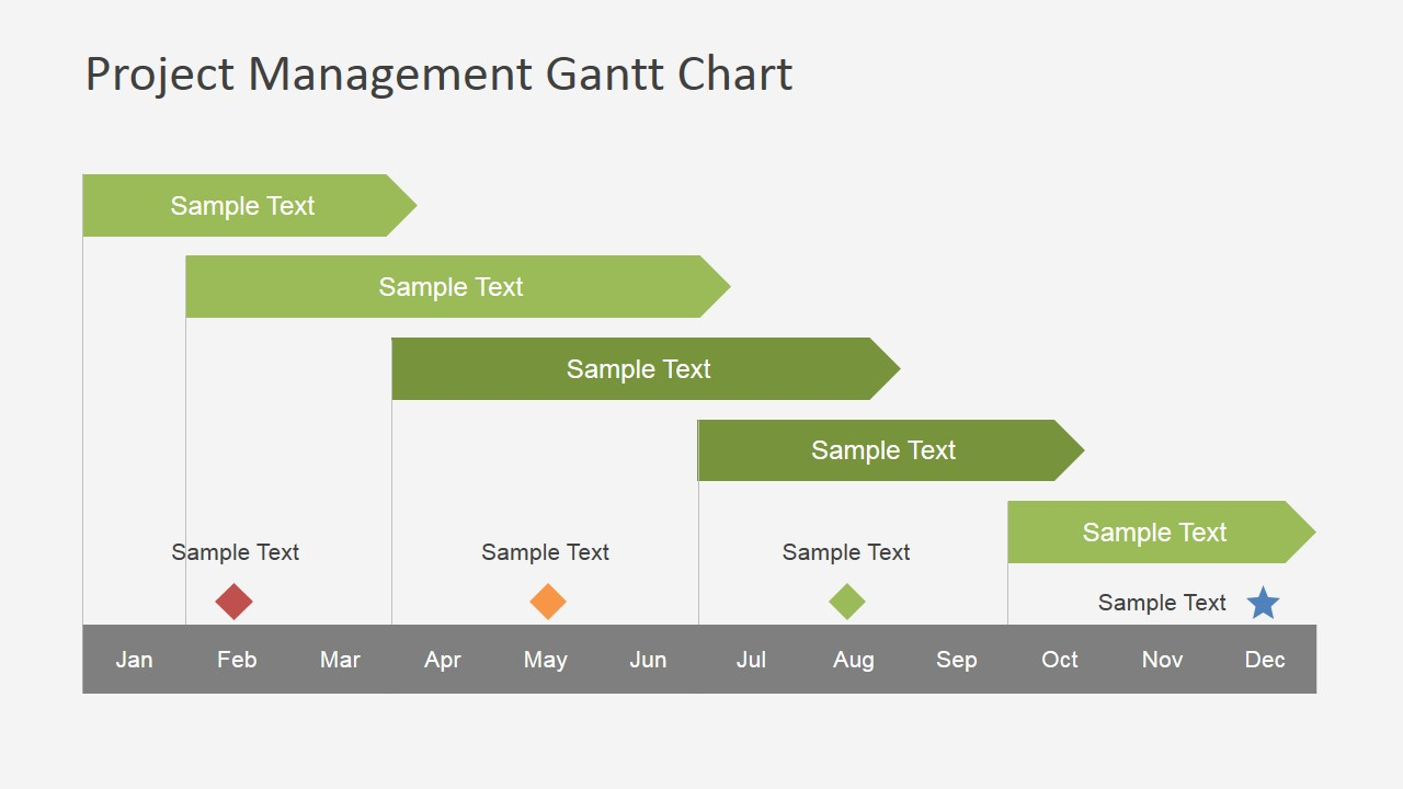 Project management gantt chart powerpoint template slidemodel gantt chart approach for project timeline toneelgroepblik Choice Image