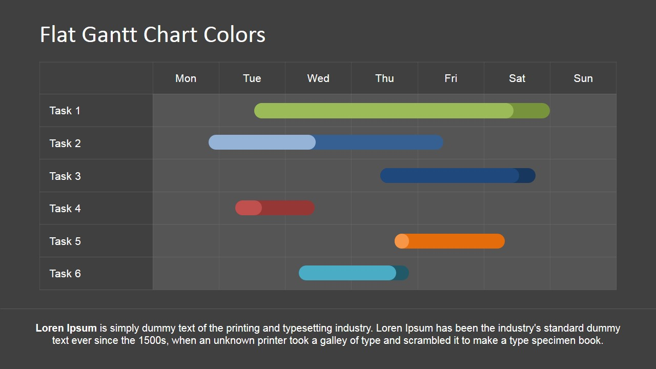 editable gantt chart for powerpoint slidemodel