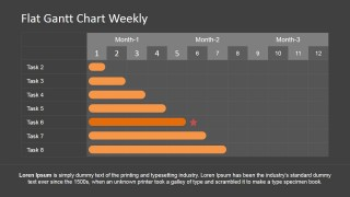 PowerPoint Gantt Chart Monthly and Weekly Timeframe