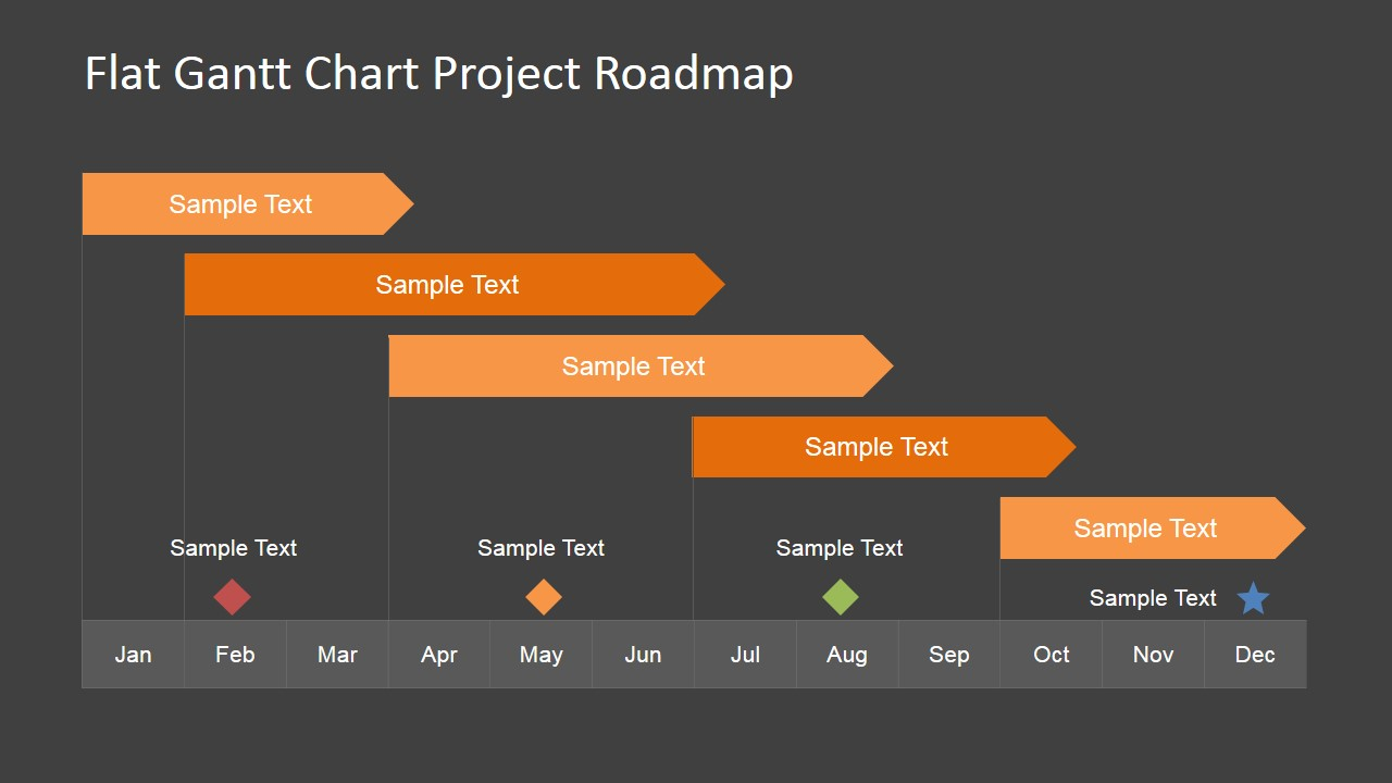 Editable Gantt Chart for PowerPoint - SlideModel