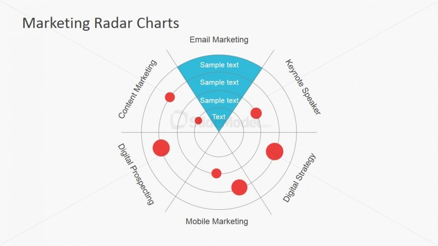 Email Marketing Radar Chart Design