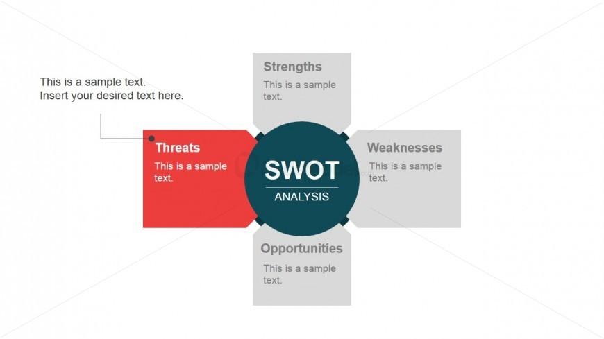 Threats SWOT Component Flat Design