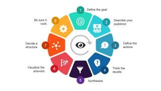 Methodology Diagram Slide