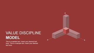 value discipline model powerpoint template slidemodel