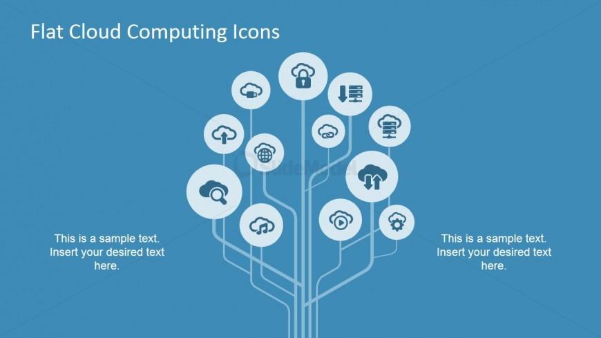 Creative Cloud Computing Tree Diagram