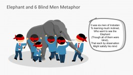 Blind Men And Elephant Tale PowerPoint Slides