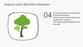 Six Blind Men Parable Graphic Slides