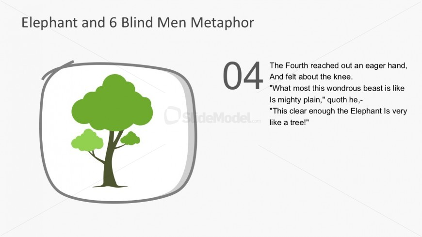 Six Blind Men Parable Graphic Slides