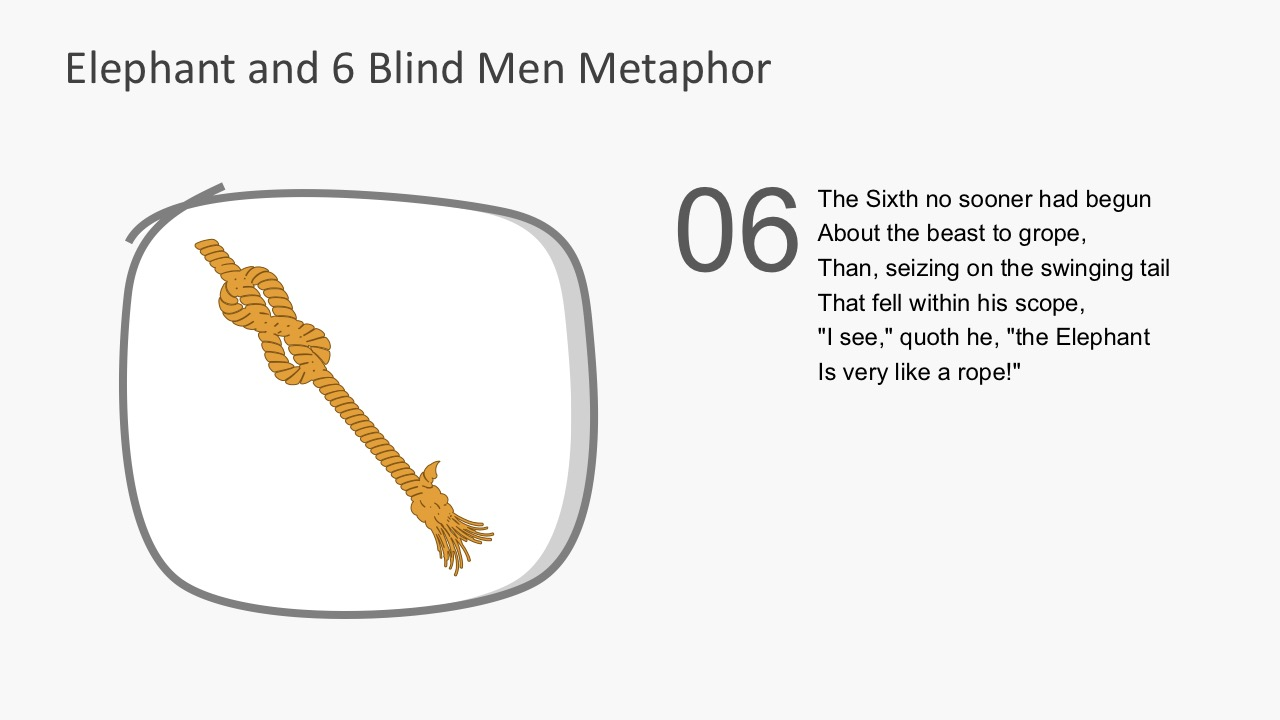 Six Blind Men Story Slides PowerPoint