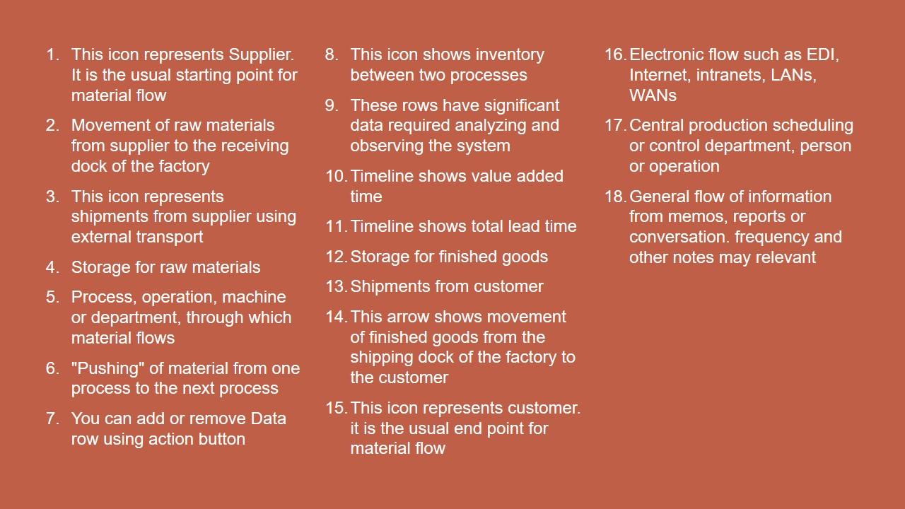Lean Manufacturing Terms Presentation