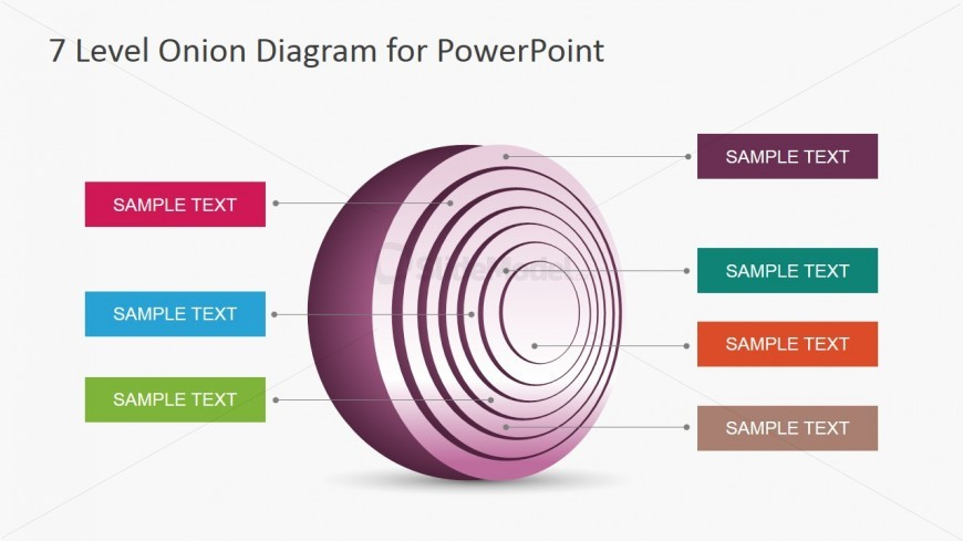 Onion diagram template powerpoint collection of wiring diagram 6920 01 7 level onion diagram 2 slidemodel rh slidemodel com spider diagram template powerpoint chevron ccuart Images