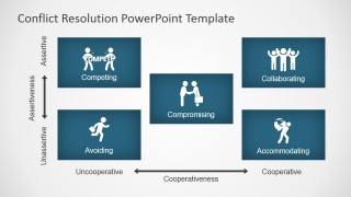 PowerPoint Diagram of Conflict Resolution