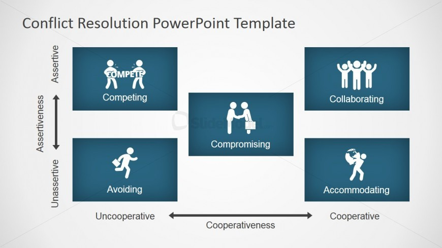 Conflict resolution diagram for powerpoint slidemodel for Powerpoint template size pixels