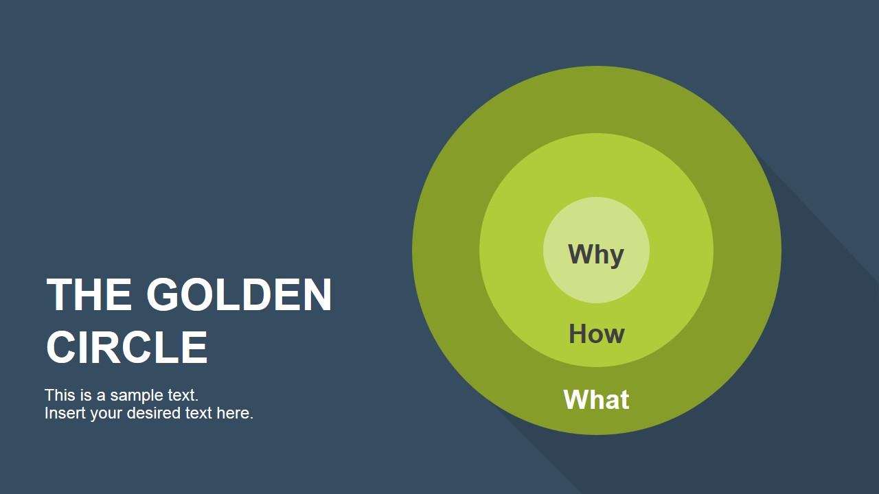 the golden circle powerpoint diagram