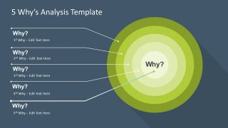 5 Whys Analysis PowerPoint Diagram