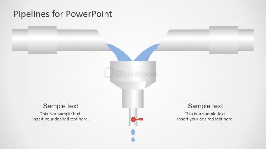 pipeline funnel