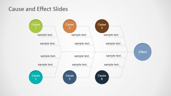 Ishikawa Diagram for Cause & Effect Analysis Slide
