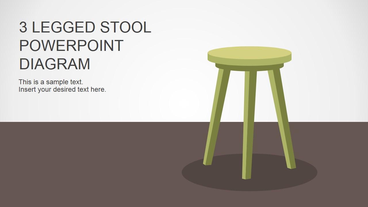 3 Legged Stool Powerpoint Diagram Slidemodel