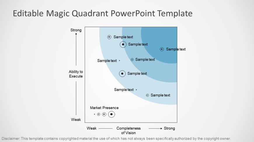competitor research template - professional editable gartner magic quadrant for