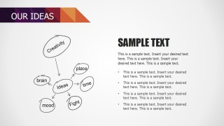 PowerPoint Deck for Small Business with Mind Map