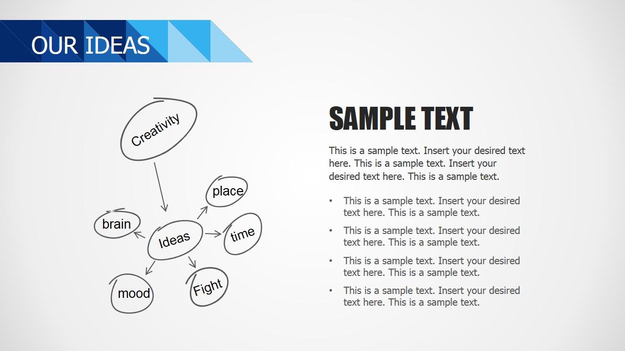 PPT Handwritten Mindmap Ideas Section