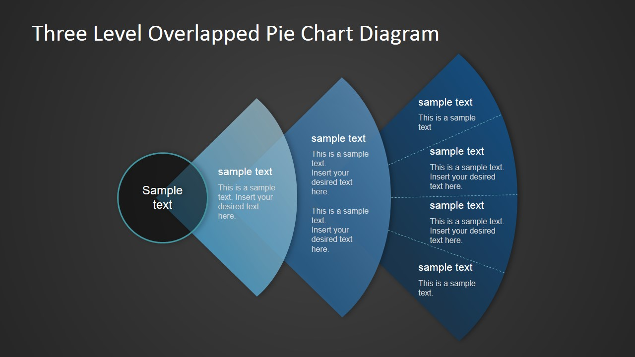 overlapped levels pie chart powerpoint diagram