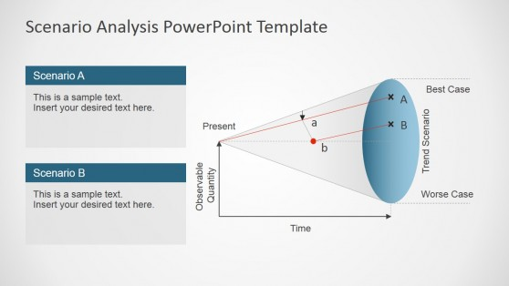 Scenario Analysis PowerPoint Funnel