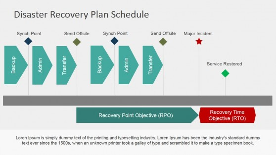 Disaster Recovery Plan Roadmap for PowerPoint