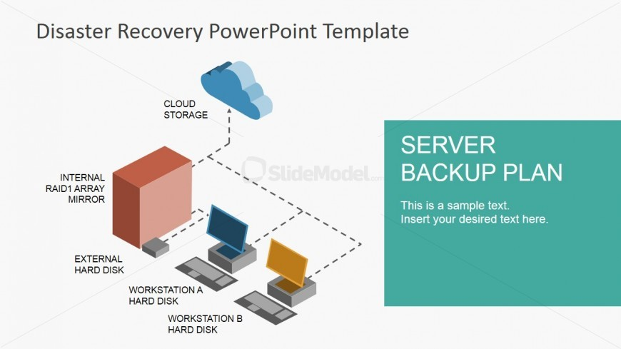 Server backup plan powerpoint diagram slidemodel for It backup plan template