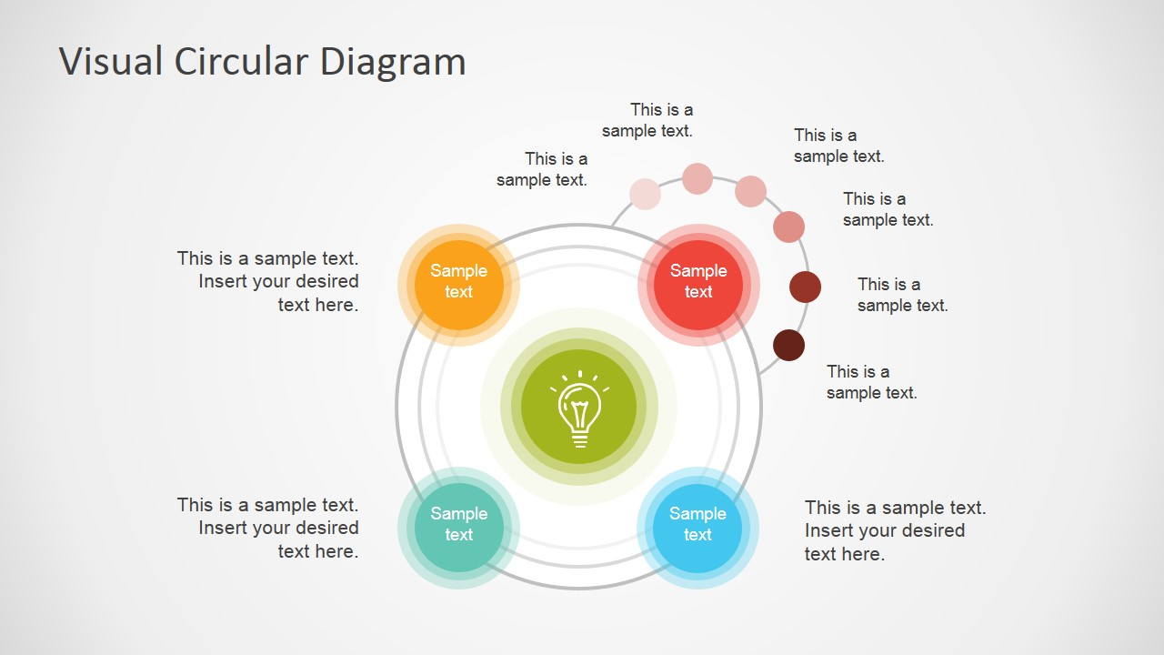 visual circular diagram powerpoint template
