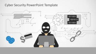 Data Breach Unauthorized Access Template
