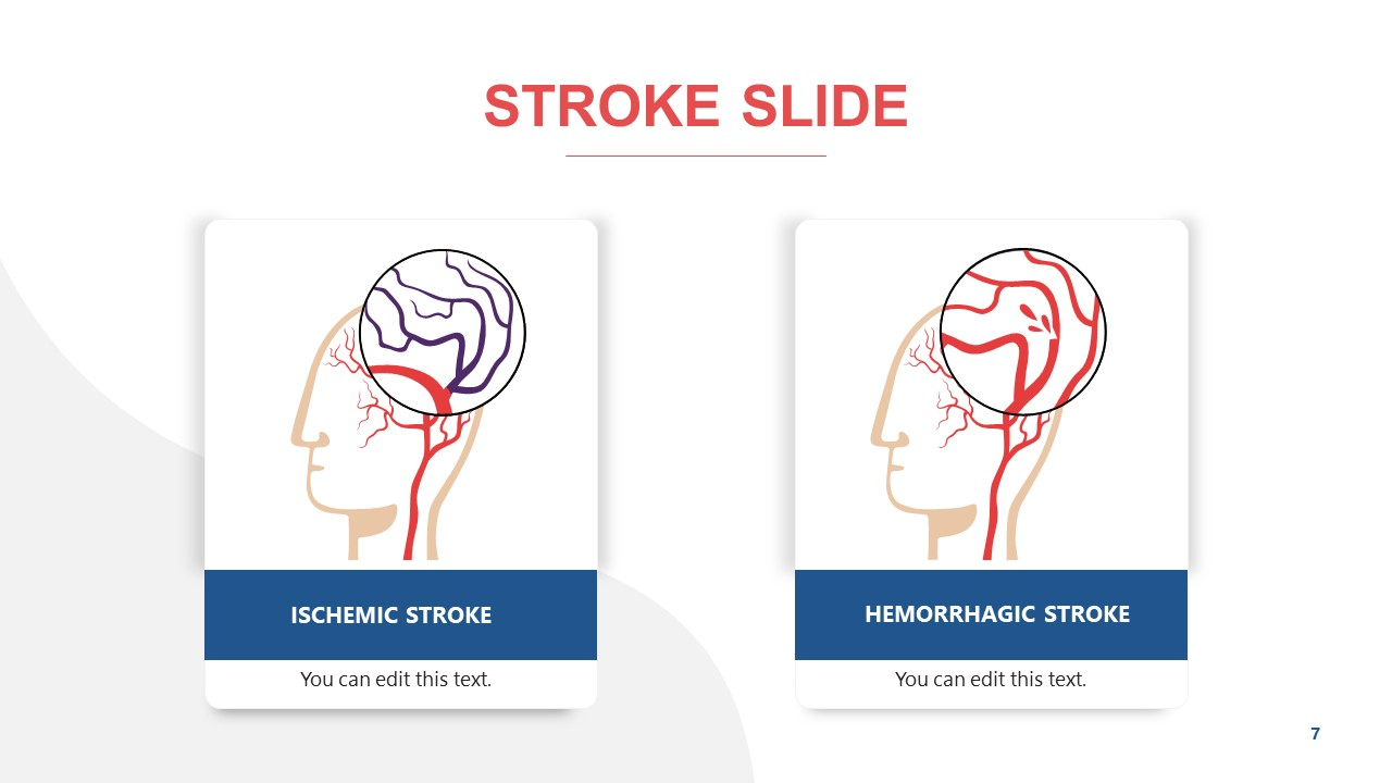Medical Template for Stroke Types