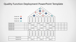 House of Quality QFD 5×9 Matrix for PowerPoint