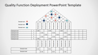 PowerPoint QFD House of Quality Matrix