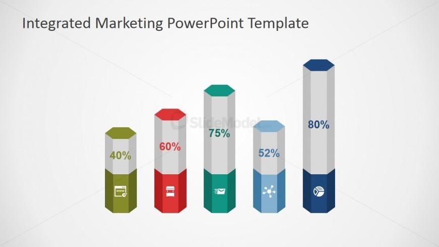 PowerPoint Column Chart of Hexagonal Base