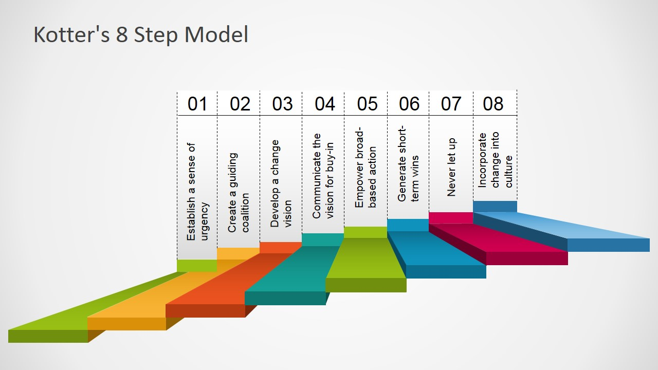 kotter's 8 step model template for powerpoint - slidemodel, Modern powerpoint